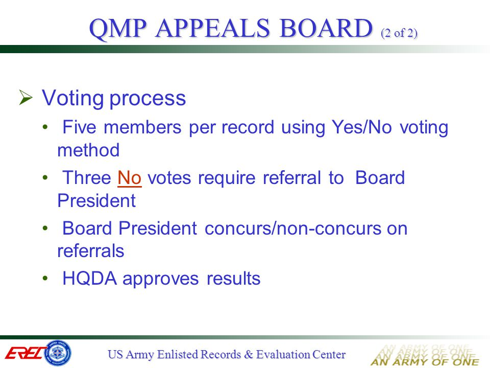 QMP APPEALS BOARD (2 of 2) Voting process