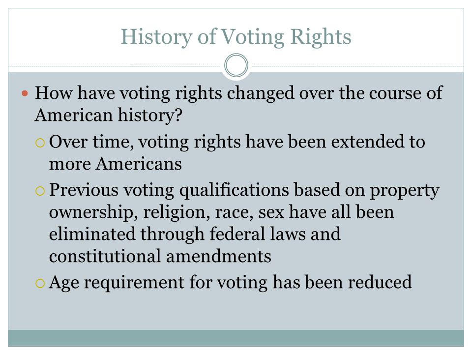 History of Voting Rights