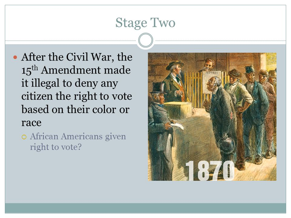 Stage Two After the Civil War, the 15th Amendment made it illegal to deny any citizen the right to vote based on their color or race.