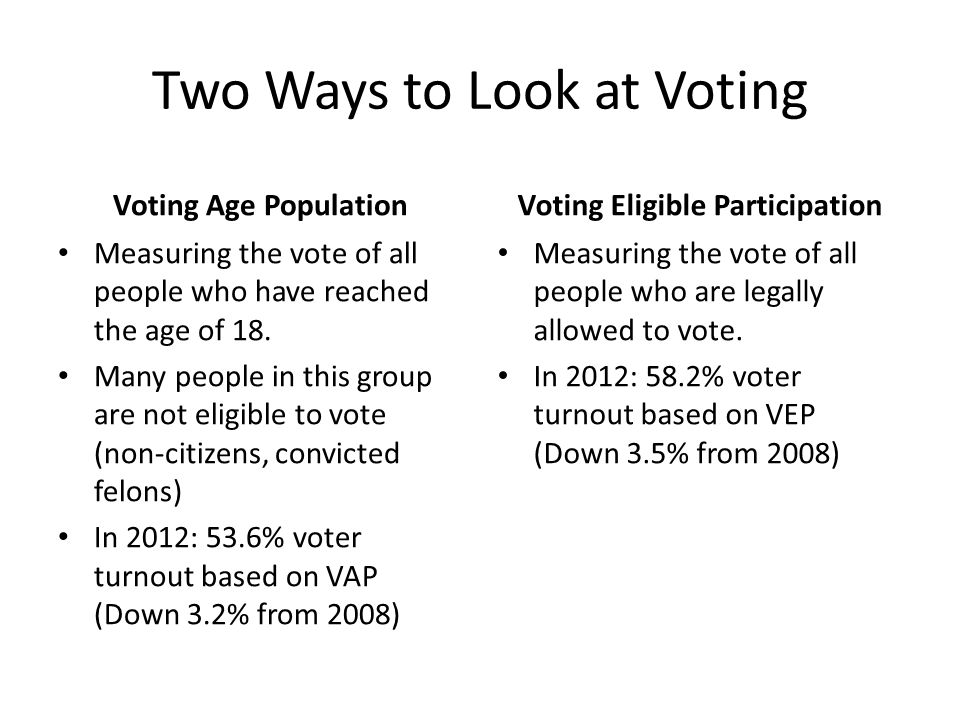 Two Ways to Look at Voting