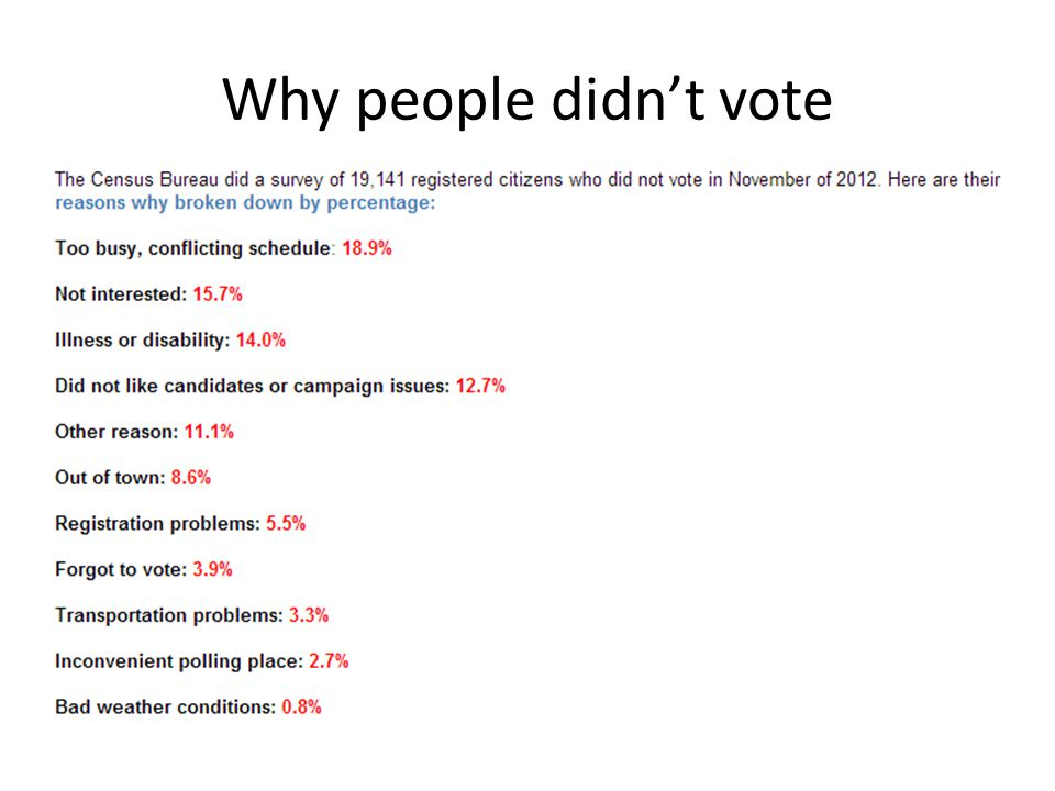 Why people didn't vote