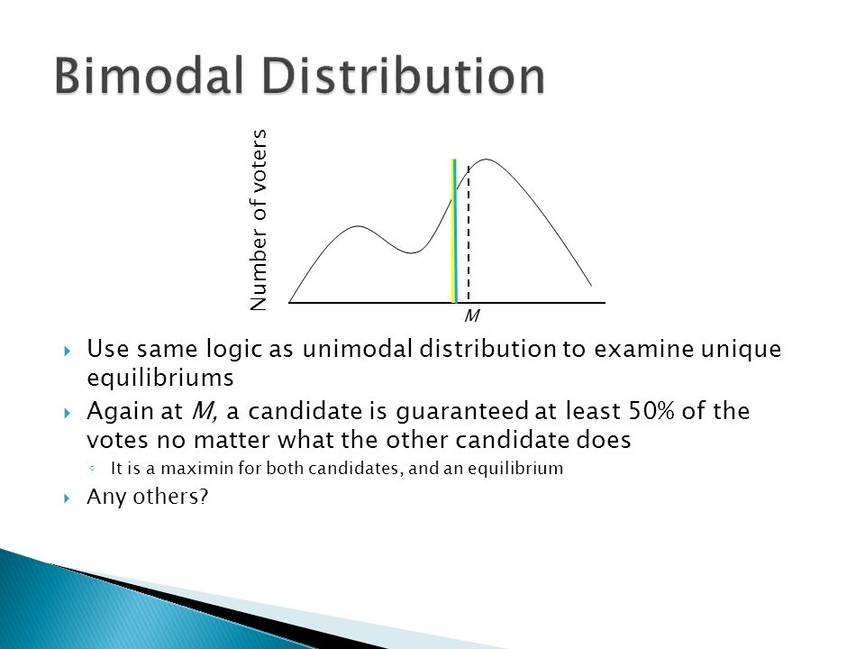 Bimodal Distribution Number of voters. M. Use same logic as unimodal distribution to examine unique equilibriums.