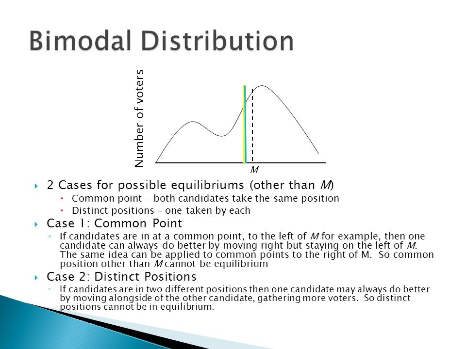 Bimodal Distribution 2 Cases for possible equilibriums (other than M)