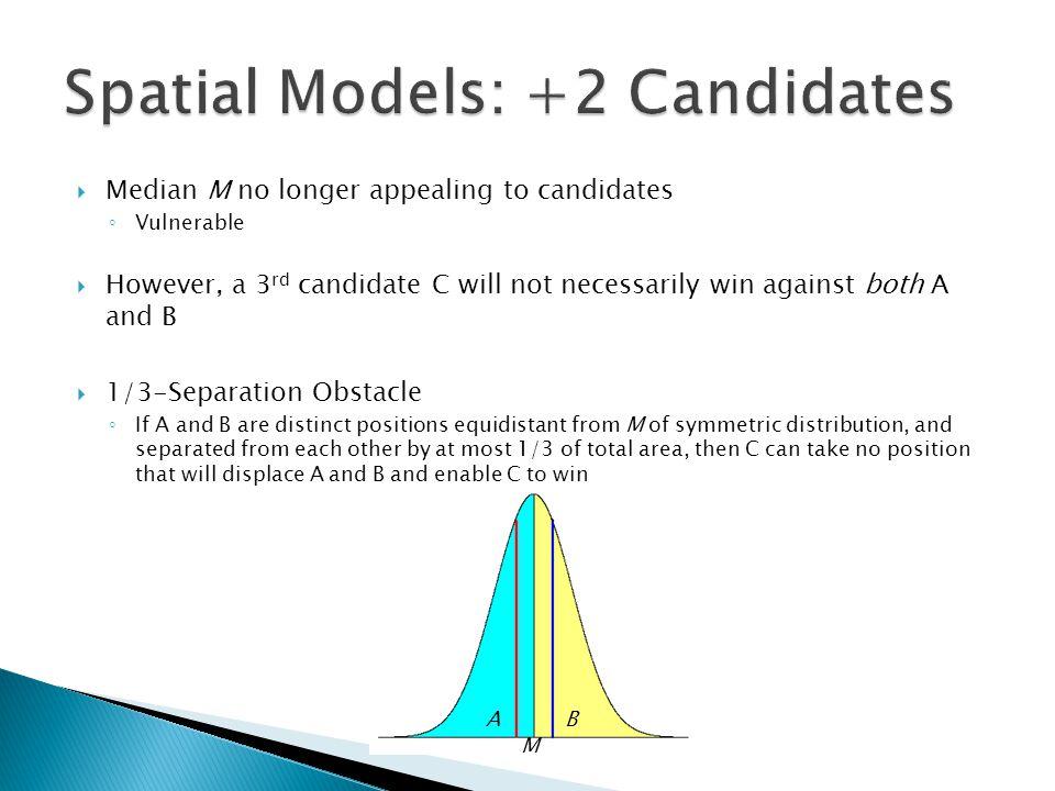 Spatial Models: +2 Candidates