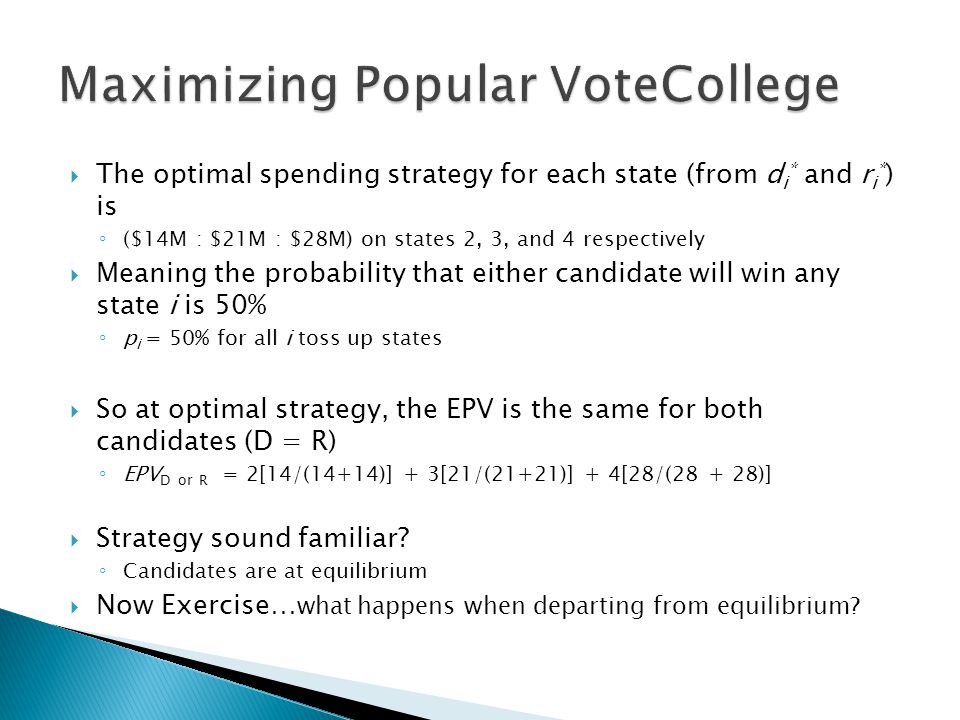 Maximizing Popular VoteCollege