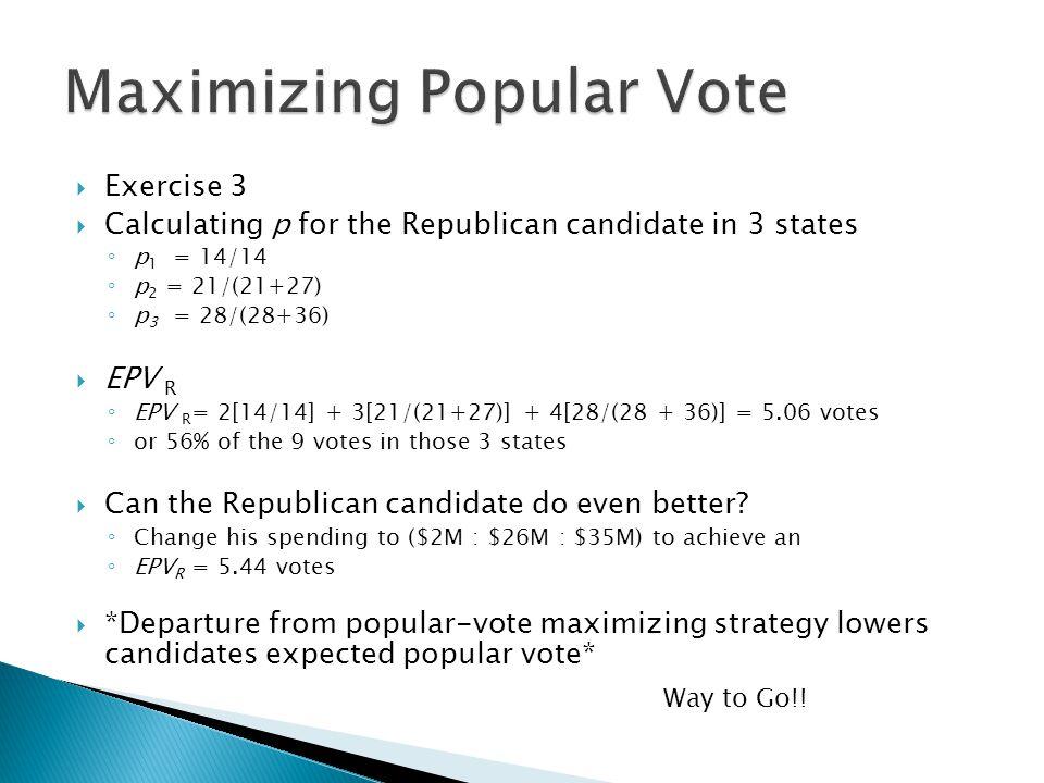 Maximizing Popular Vote