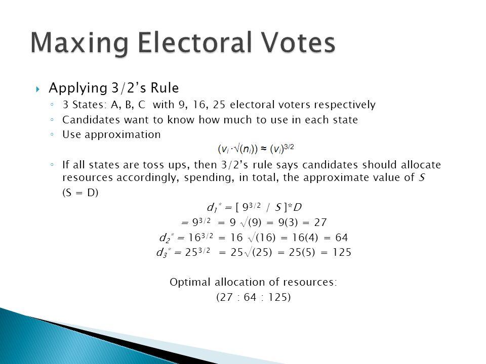 Maxing Electoral Votes