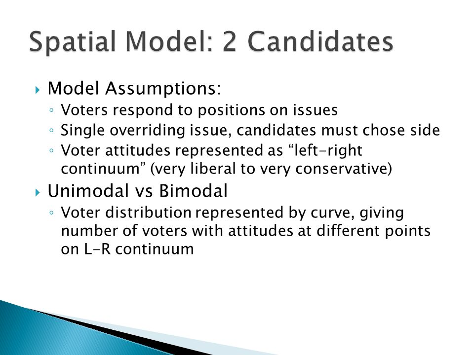 Spatial Model: 2 Candidates