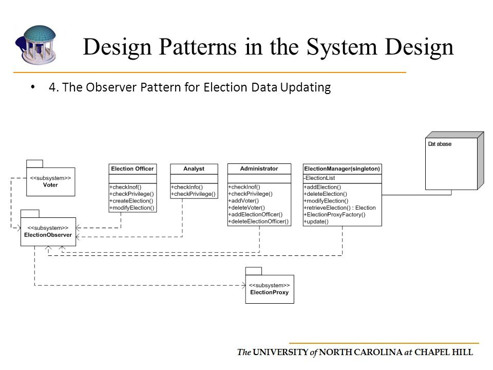 Design Patterns in the System Design