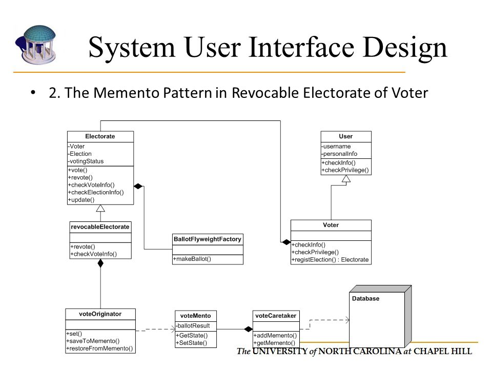 System User Interface Design