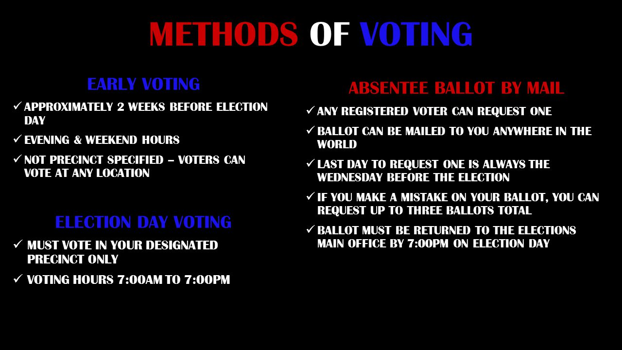 ABSENTEE BALLOT BY MAIL
