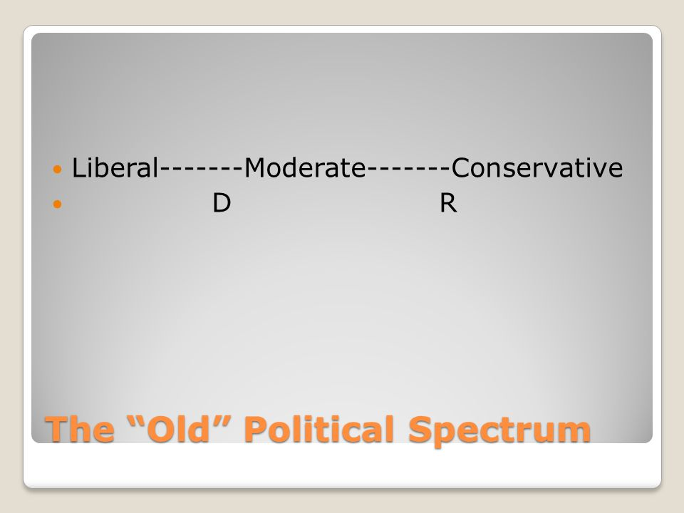 The Old Political Spectrum