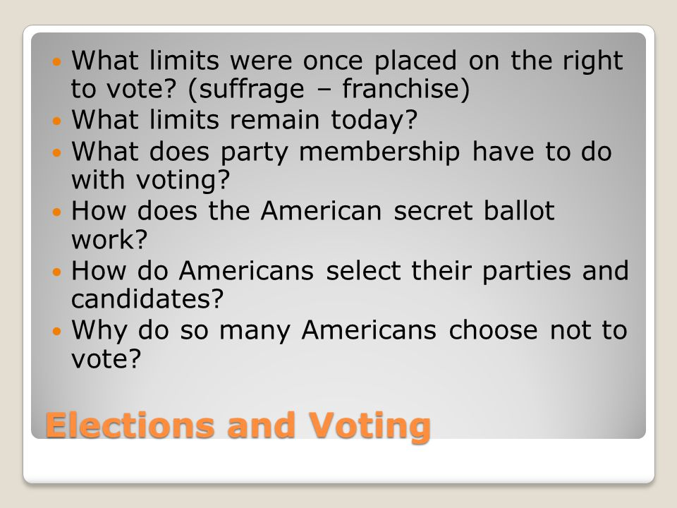 What limits were once placed on the right to vote