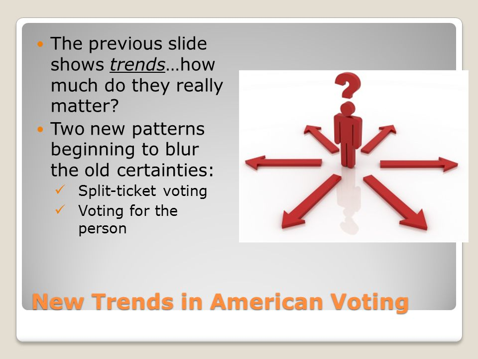 New Trends in American Voting