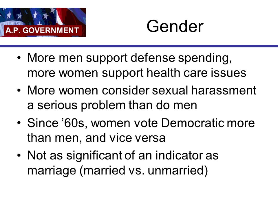 Gender More men support defense spending, more women support health care issues. More women consider sexual harassment a serious problem than do men.