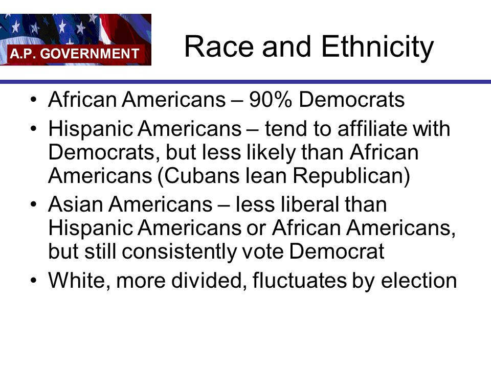 Race and Ethnicity African Americans – 90% Democrats