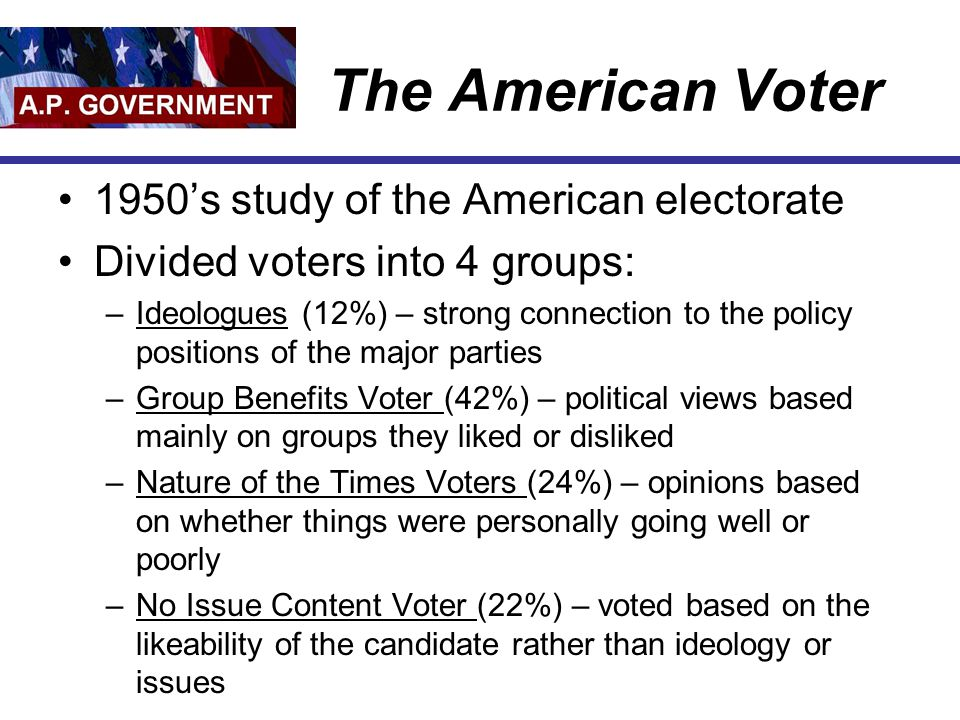 The American Voter 1950's study of the American electorate