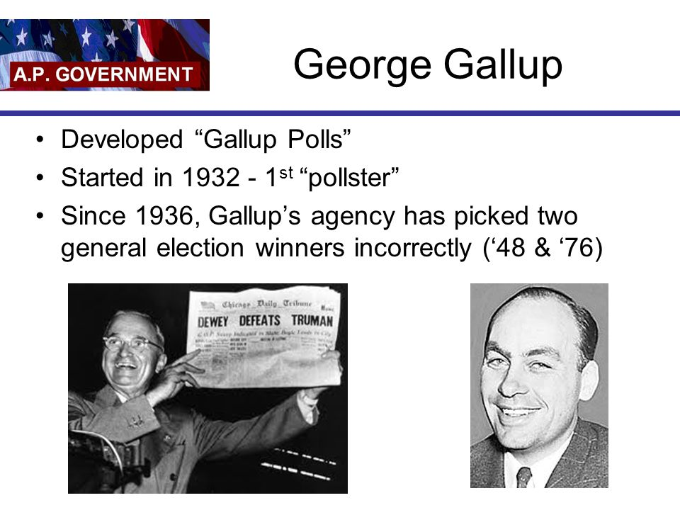 George Gallup Developed Gallup Polls