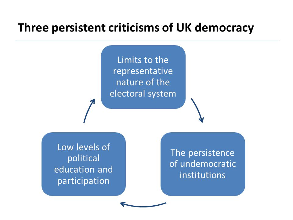 Three persistent criticisms of UK democracy