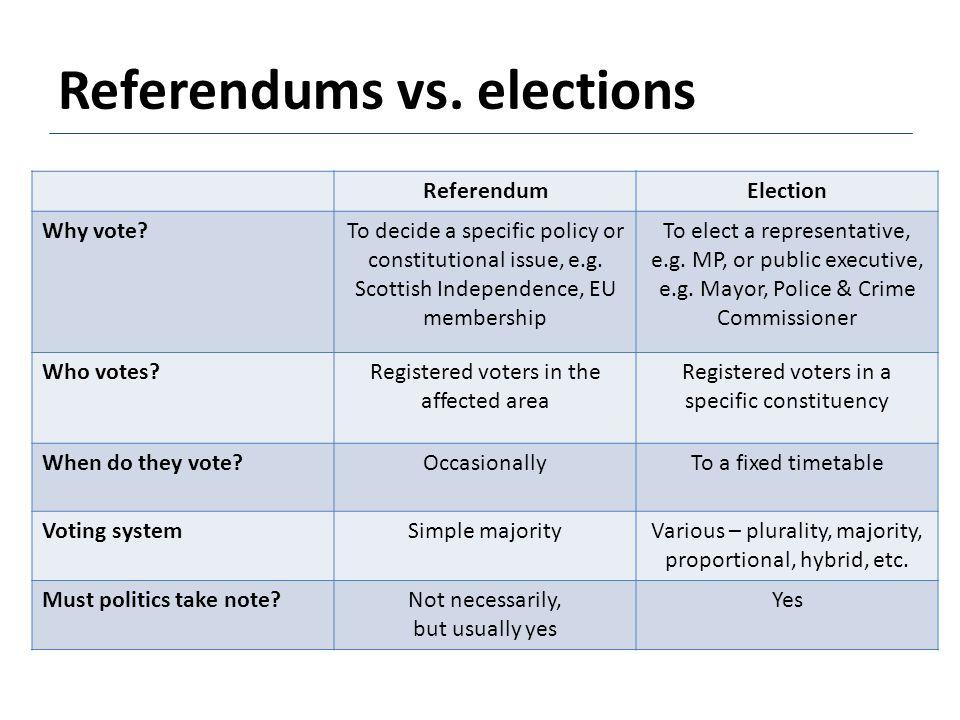 Referendums vs. elections