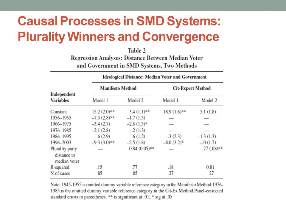 Causal Processes in SMD Systems: Plurality Winners and Convergence