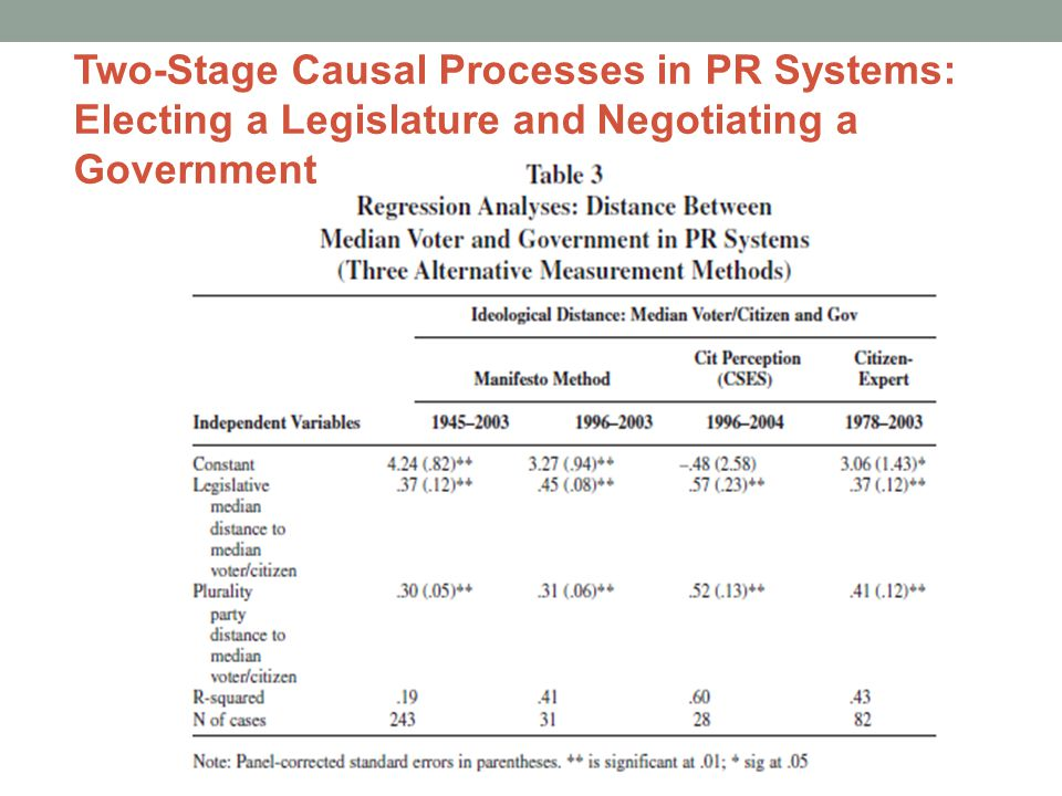 Two-Stage Causal Processes in PR Systems: Electing a Legislature and Negotiating a Government