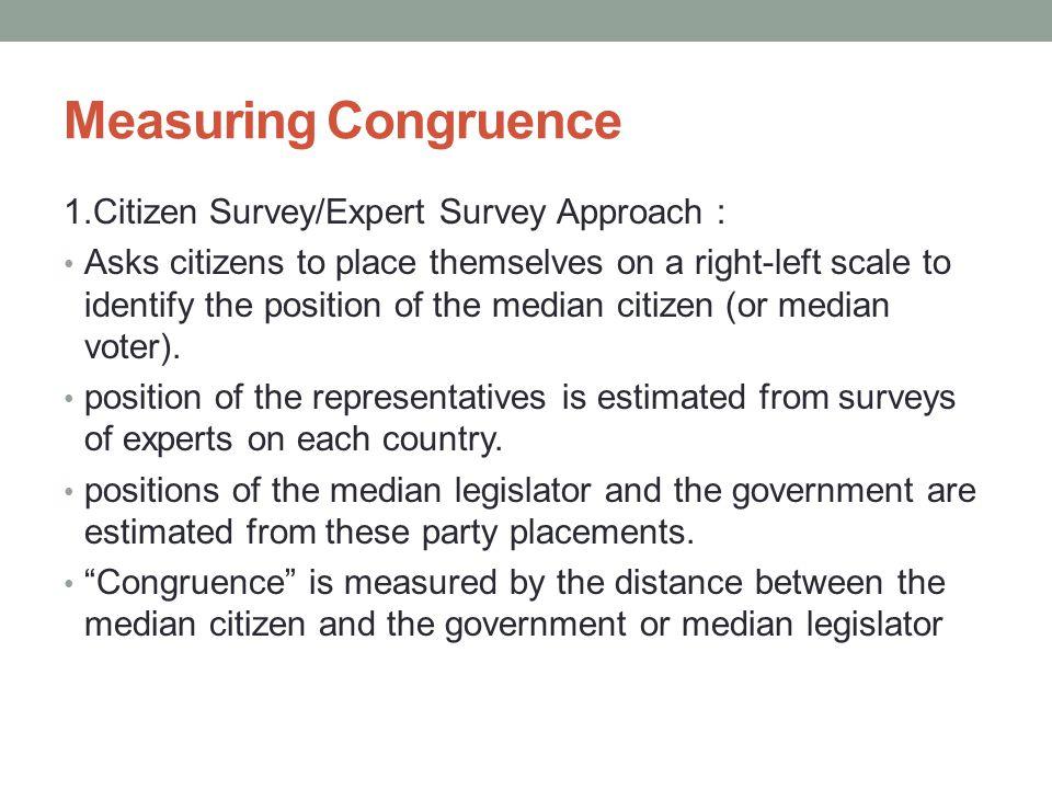Measuring Congruence 1.Citizen Survey/Expert Survey Approach :