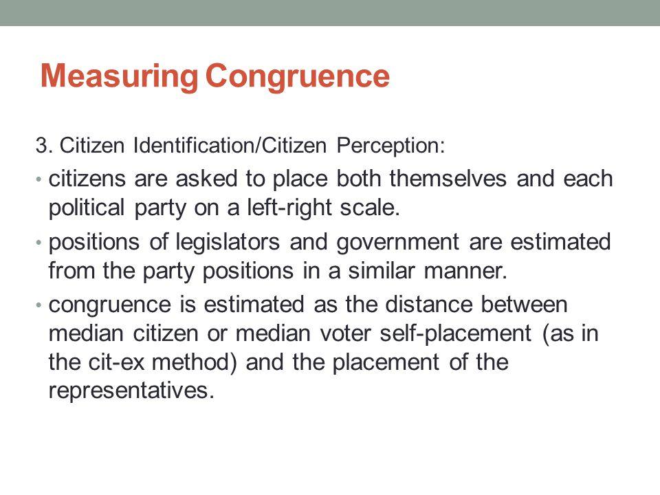 Measuring Congruence 3. Citizen Identification/Citizen Perception:
