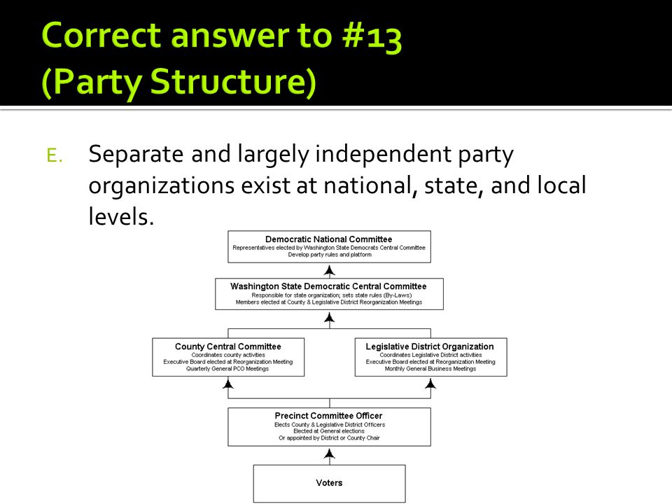 Correct answer to #13 (Party Structure)