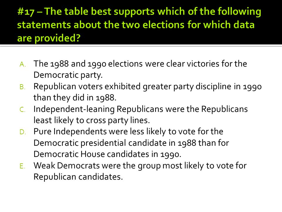 #17 – The table best supports which of the following statements about the two elections for which data are provided