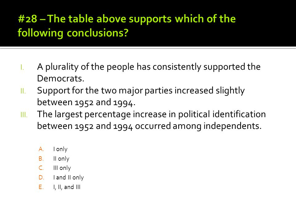 #28 – The table above supports which of the following conclusions