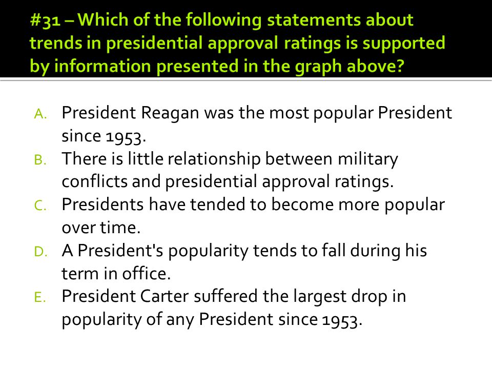 #31 – Which of the following statements about trends in presidential approval ratings is supported by information presented in the graph above