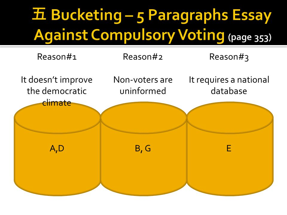 essays on compulsory voting Compulsory voting 1 topic of the paper democracy is built on freedom to vote and have your political say, but the majority of people in the world's 'greatest' democracies never vote at all.
