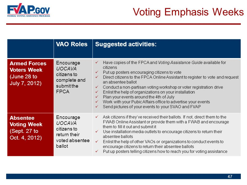 Voting Emphasis Weeks VAO Roles Suggested activities: