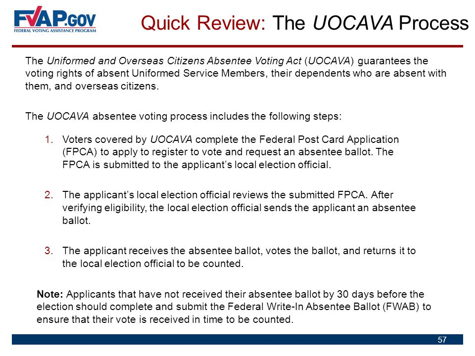 Quick Review: The UOCAVA Process