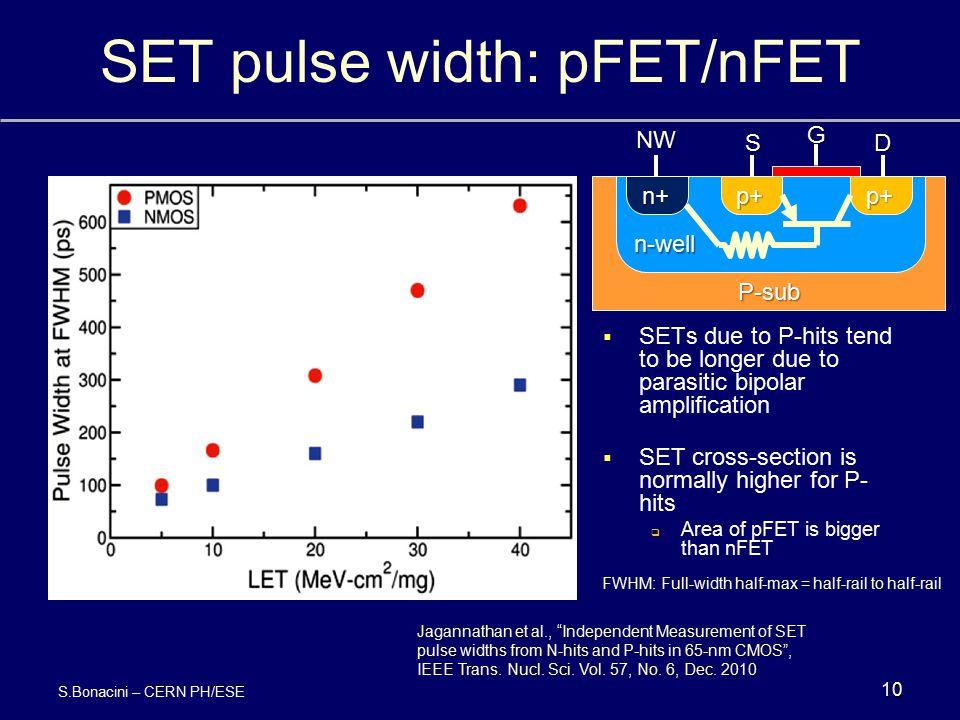 SET pulse width: pFET/nFET