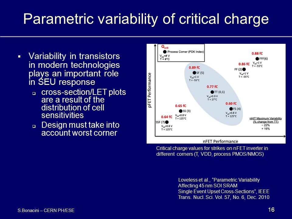 Parametric variability of critical charge
