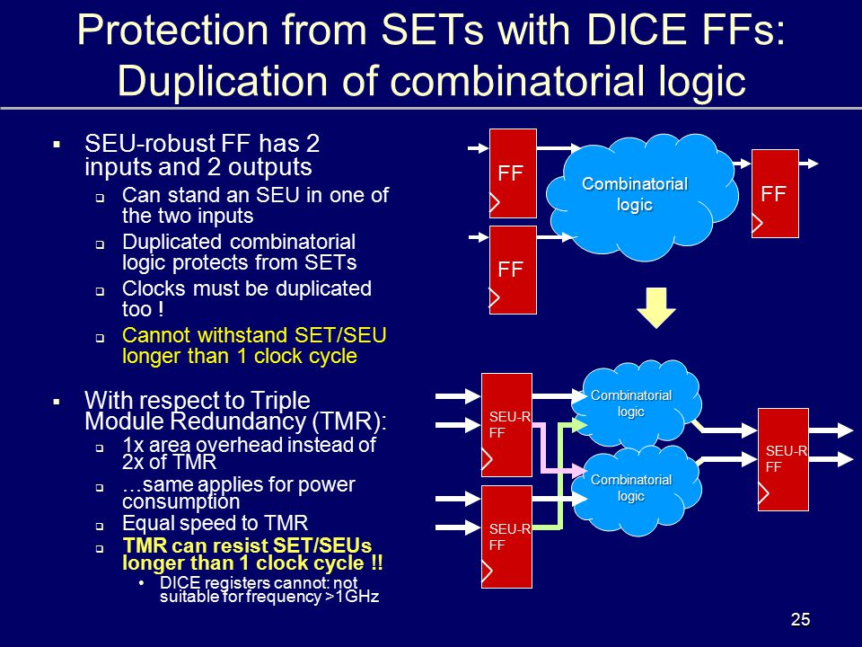 Protection from SETs with DICE FFs: Duplication of combinatorial logic