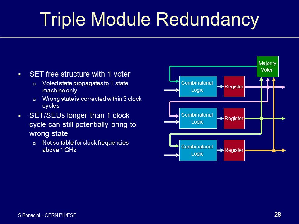 Triple Module Redundancy