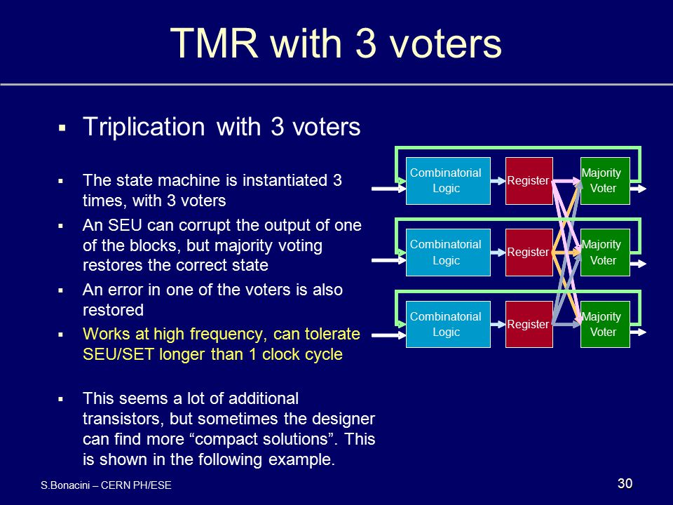 TMR with 3 voters Triplication with 3 voters
