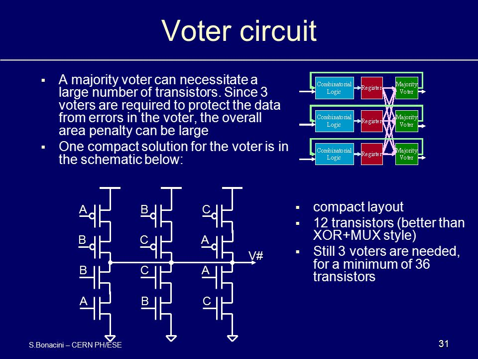 Voter circuit Majority Register Voter Majority Register Voter Majority