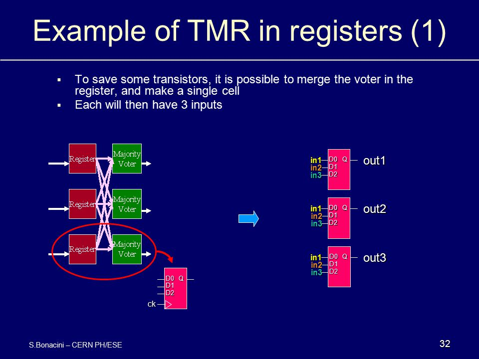 Example of TMR in registers (1)