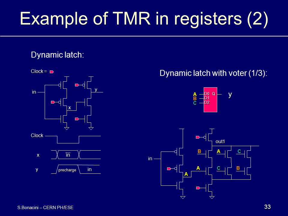 Example of TMR in registers (2)