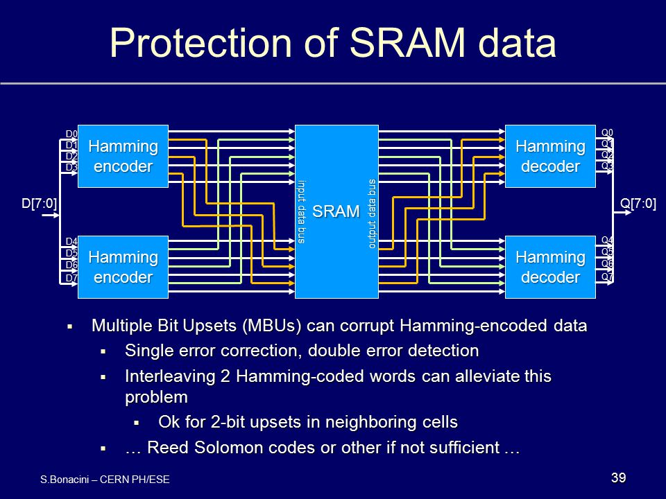 Protection of SRAM data