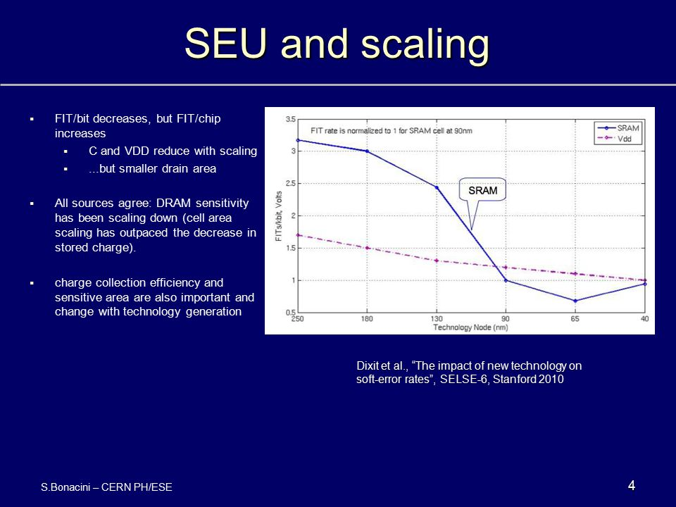 SEU and scaling FIT/bit decreases, but FIT/chip increases