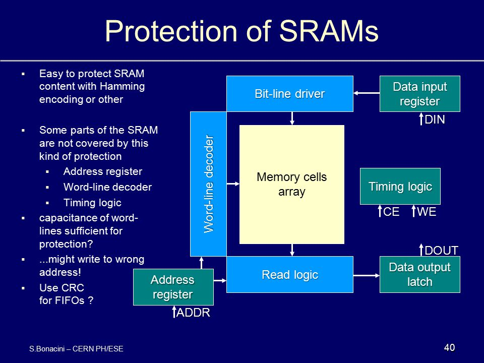 Protection of SRAMs Bit-line driver Read logic Word-line decoder