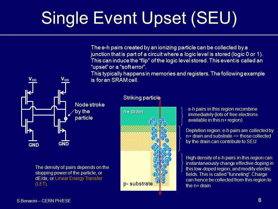 Single Event Upset (SEU)
