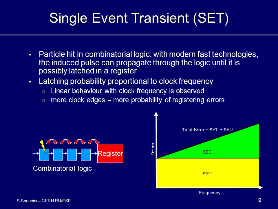 Single Event Transient (SET)