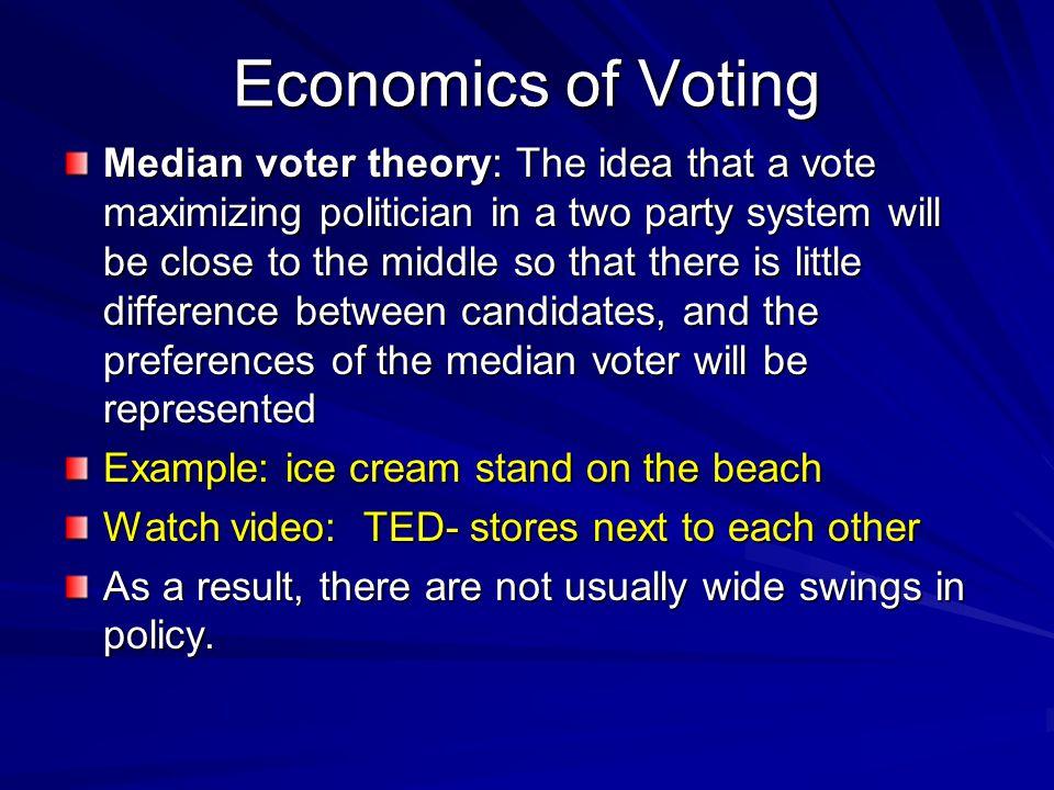 Economics of Voting