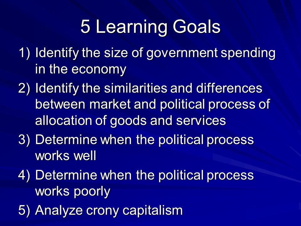5 Learning Goals Identify the size of government spending in the economy.